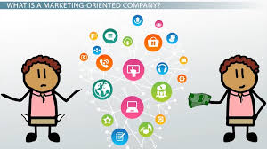 customer orientation examples marketing oriented company definition examples video lesson