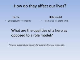 role model influence our lives essays dissertation abstracts  role model
