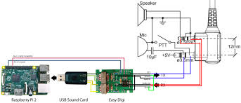 "gpio pin id openrepeater project radios do i need to build a pull up resistor for my poc i m using 2 boefeng ht s here s an image of the way i ""think"" this goes together"