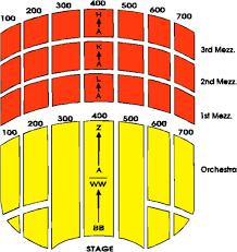 Proper Radio City Music Hall Rockettes Seating Chart Radio