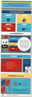 essay wrightessay aims of a dissertation personal essay persuasive writing is one of the most useful forms of writing you ll ever learn this fun and easy persuasive essay writing infographic will help you start