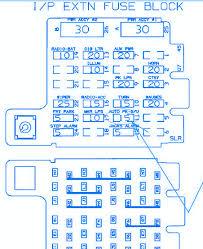 gm vortec 2006 instrument fuse box block circuit breaker diagram 2000 Chevy Silverado Fuse Box Diagram at Gm Fuse Box Diagram