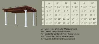 Pergola Sizes Dimensions And Prices Applewoodkennel