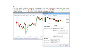 Nifty Charting Software Free Stock Charting Software S2analytics