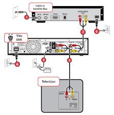 comcast modem wiring diagram wiring online flow chart maker cable box wiring diagram wiring diagram cable box wiring diagram best of expert me for cable box wiring diagramhtml comcast modem wiring diagram wiring