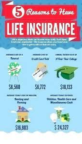 Primerica Life Insurance Quote Interesting Primerica Life Insurance Quotes Kaginavi Stunning Quotes