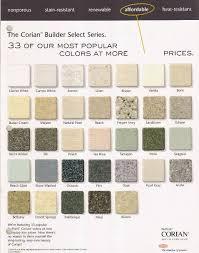 Wilsonart Color Chart Laminate Countertops Affordable And Beautiful Formica