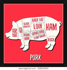 Pork Meat Cuts Chart Pork Meat Cutting Vector Photo Free Trial Bigstock