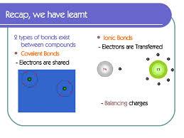 Ionic Vs Covalent Bonds Venn Diagram Ionic Covalent And Metallic Bonds Venn Diagram Magdalene