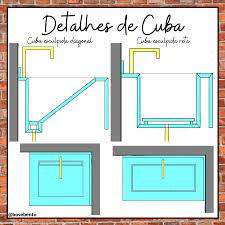 Cuba esculpida design para banheiro projeto do banheiro disposicao do banheiro. Bose Bento Arquitetura E Engenharia Cuba Esculpida Na Pedra Da Bancada Pode Parecer Um Sonho Para Muita Gente Mas E Preciso Ter Cuidado Para Que Esse Sonho Nao Se Torne Um
