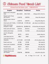 chinese food menu items. Fine Items This App Brings Over 2500 Frequently Used Chinese Restaurant Menu Items To  Your Device By The Time You Are Done With This App Going Know More  Inside Food Menu Items