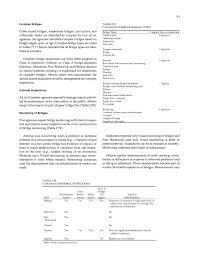 Appendix C - Bridge Inspection Practices Of Canadian Transport ...