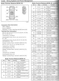 99 jeep grand cherokee limited radio wiring diagram images jeep jeep grand cherokee image wiring diagram engine schematic
