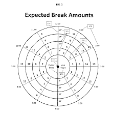 Aimpoint Putting Chart Pdf Best Picture Of Chart Anyimage Org