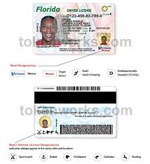 Id License Rolls New Florida And Out Inc More Tokenworks - Today Secure