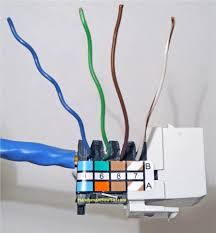 beautiful cat5e wiring diagram wall plate photos images for rj45 rj45 connection diagram at Rj45 Wall Plate Wiring Diagram