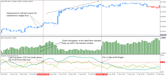 Crypto Charts Mt5 Compounding Forex Strategy For Metatrader 5