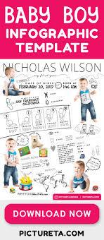 First Birthday Poster Editable Template Pictureta Com