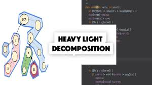 Light Decomposition What Is Heavy Light Decomposition