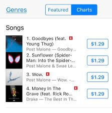 Hip Hop Charts Post Malone Has The Top 3 Spots On Itunes Hip Hop Charts
