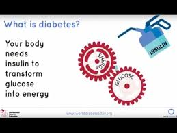 Diet Chart For Type 2 Diabetes In Hindi International Diabetes Federation What Is Diabetes