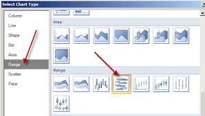 Creating A Portfolio Timeline Using Ssrs Think Epm