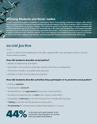 faculty essay what is social justice social justice infographic