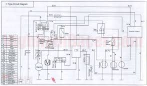 chinese 110 atv wiring diagram & wiring diagram for chinese 110 chinese atv electrical schematic at Peace Sports 110cc Atv Wiring Diagram