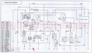 chinese 110 atv wiring diagram & wiring diagram for chinese 110 Chinese 110 ATV Parts at Fushin 110cc Atv Wiring Diagram