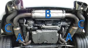 porsche 997 2 engine diagram porsche wiring diagrams description many owners stating this is their primary complaint about the car it is the quietest 911 to date the peppiest engine making it