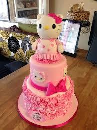 Easy Hello Kitty Birthday Cake Recipe Lulalisacom