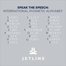 But the history of the phonetic alphabet that pilots (and many of the rest of us) use to clarify speech is very much rooted in aviation. A History Of The Phonetic Alphabet From Jet Linx Your Personal Jet Company Jet Linx