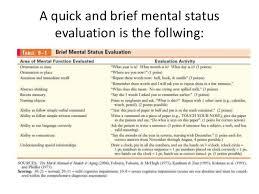 Nursing Process In Mental Health