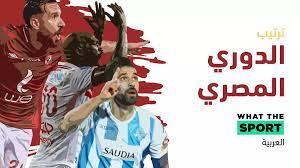 جدول ترتيب الدوري المصري الممتاز - واتس كورة