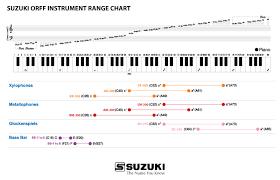 Suzuki Music