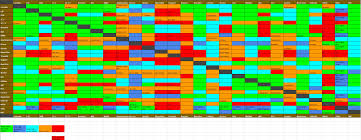 Drug Combination Chart Pin On Psychonaut
