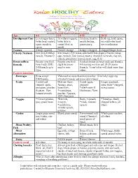 Baby Feeding Chart By Weight Baby Archives Page 14 Of 33 Pdfsimpli