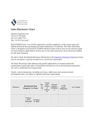 Car Disclosure Chart Sales Disclosure Chart California Association Of Realtors