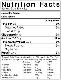 Cheese Nutrition Chart Nutrition Facts Amul Cheese Vs Britannia Cheese Vs Paneer