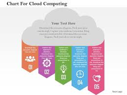Chart On Cloud Computing Chart For Cloud Computing Flat Powerpoint Design