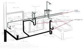 bathroom p trap bathroom sink p trap kitchen size large of plumbing island vent replace bathroom sink trap smell
