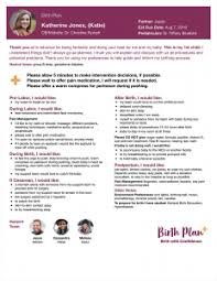 What Should A Birth Plan Look Like Birth Plan Template Birth Plan Plus