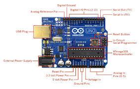 arduino data sheet arduino uno datasheet tesla akademi elektrik elektronik sistemleri