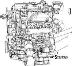 oldsmobile silhouette starter motor wiring diagram questions how can i a