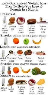 Gym Workout Diet Chart In Hindi Pin On Low Calories