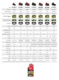 John Deere Lawn Tractor Comparison Chart Snapper Husqvarna Walmart Com