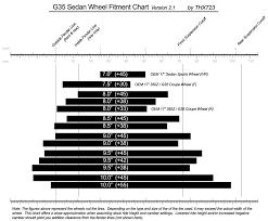 Rim Fitment Chart Sedan Wheel Fitment Chart Page 7 G35driver Infiniti