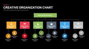 Creative Flow Chart Creative Organization Chart Powerpoint Template Keynote