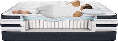 memory foam vs pillow top. Beautiful Pillow Simmons Beautyrest Recharge Plush Pillow Top King Mattress Pocketed Coil  Gel Memory Foam For Vs Y