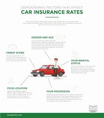 home insurance transamerica car insurance awesome life best home and auto companies reviews affordable list low compare quotes the market comprehensive